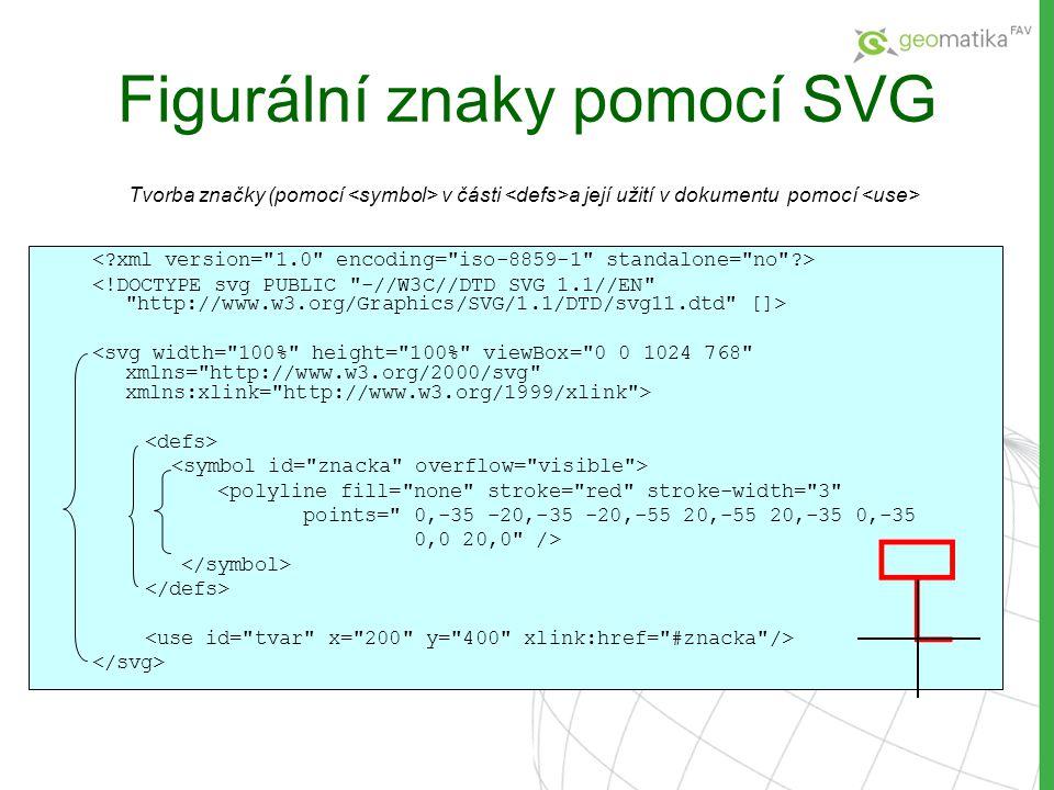 Figurální znaky pomocí SVG