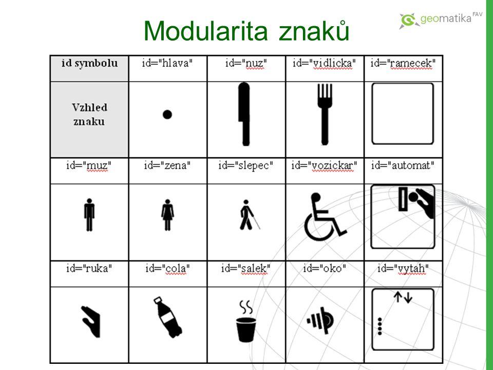 Modularita znaků