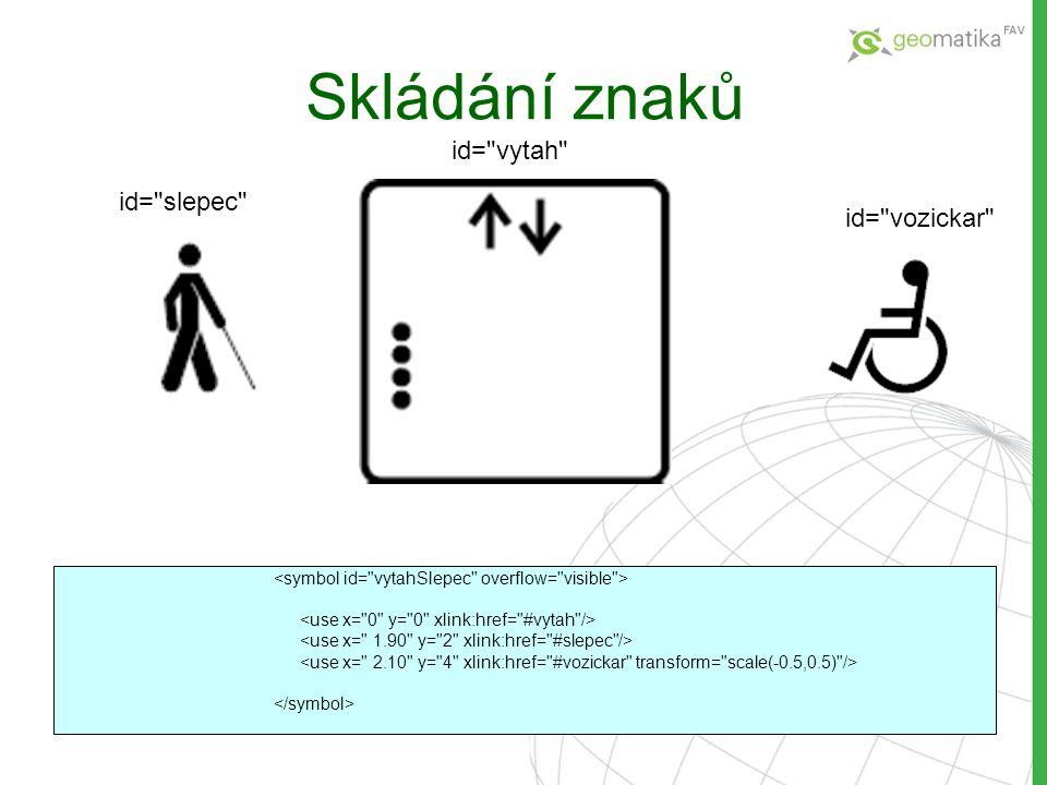 Skládání znaků id= vytah id= slepec id= vozickar