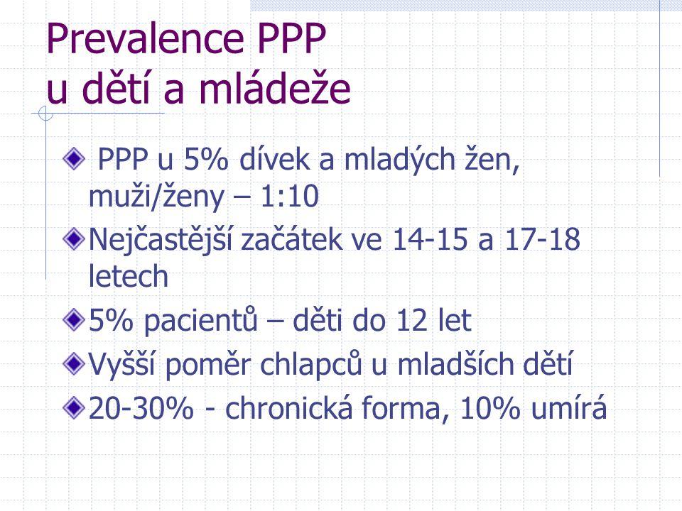 Prevalence PPP u dětí a mládeže