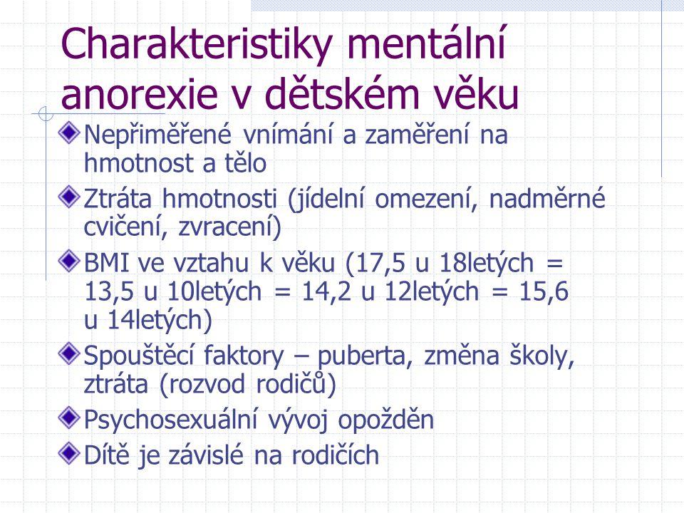 Charakteristiky mentální anorexie v dětském věku