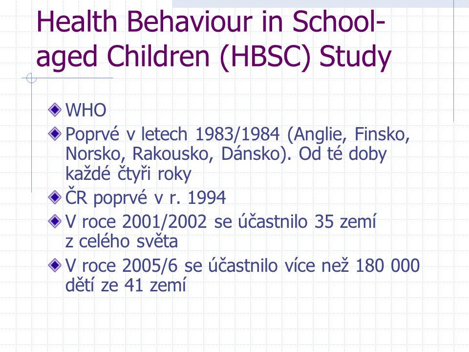 Health Behaviour in School-aged Children (HBSC) Study