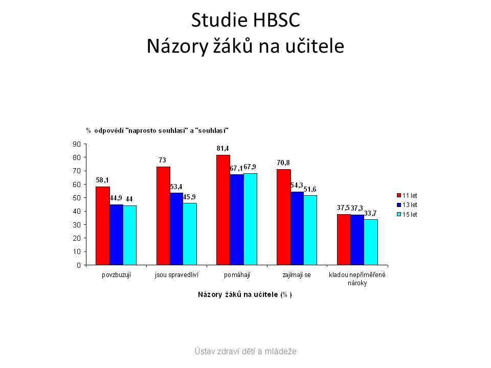 Studie HBSC Názory žáků na učitele