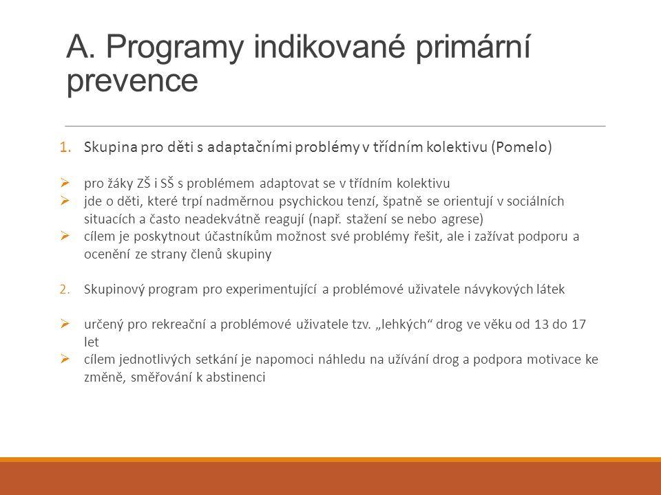 A. Programy indikované primární prevence