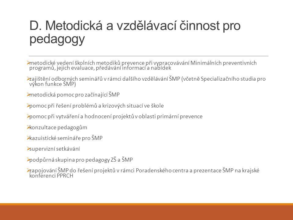 D. Metodická a vzdělávací činnost pro pedagogy