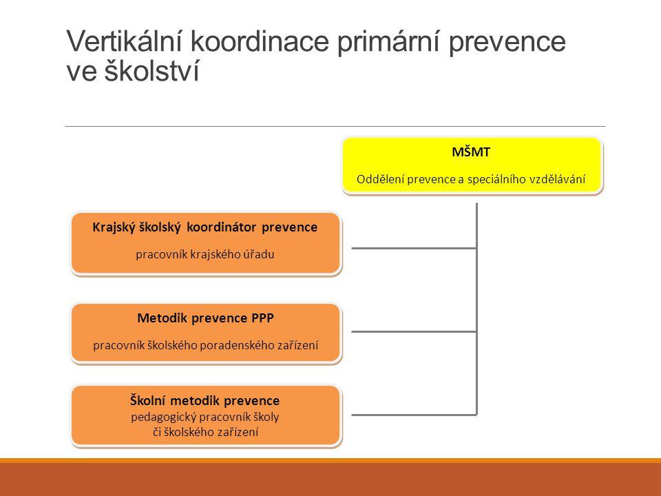 Vertikální koordinace primární prevence ve školství
