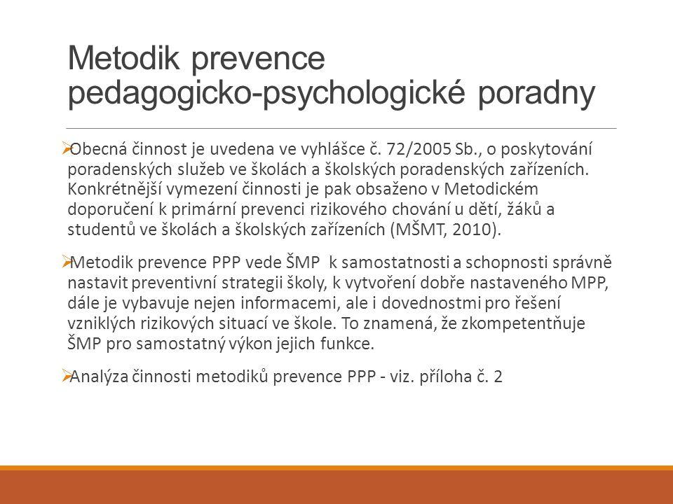 Metodik prevence pedagogicko-psychologické poradny