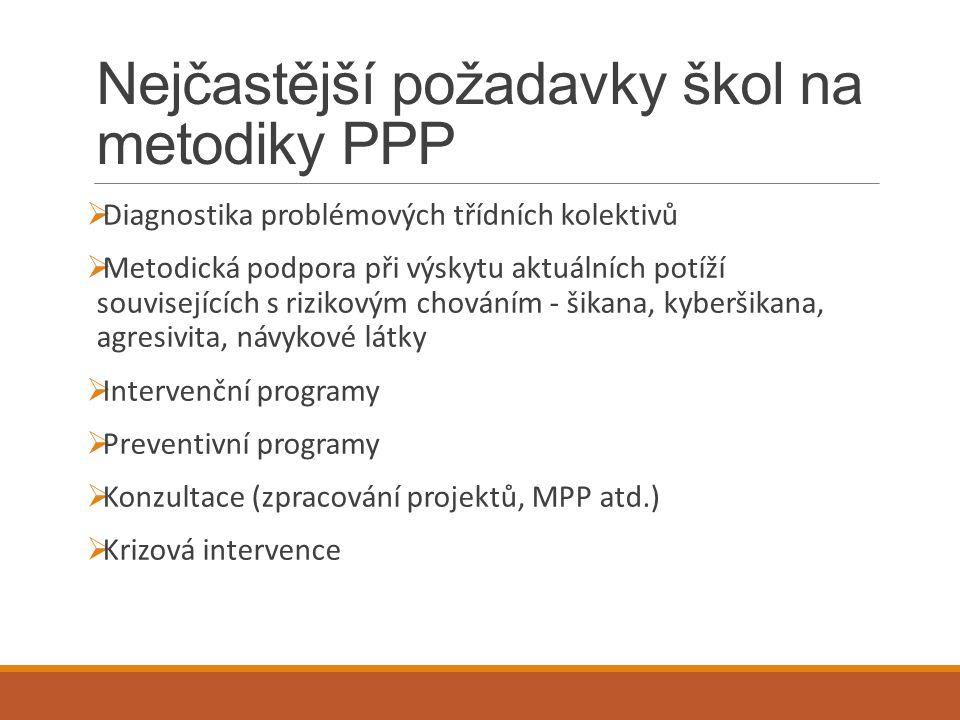 Nejčastější požadavky škol na metodiky PPP