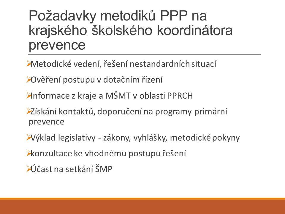 Požadavky metodiků PPP na krajského školského koordinátora prevence