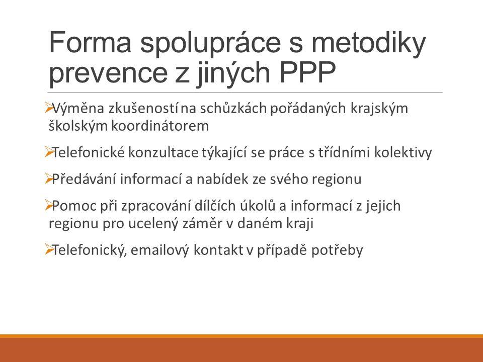 Forma spolupráce s metodiky prevence z jiných PPP