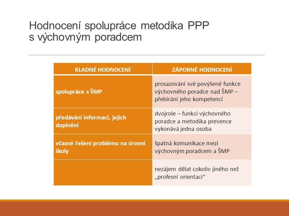 Hodnocení spolupráce metodika PPP s výchovným poradcem