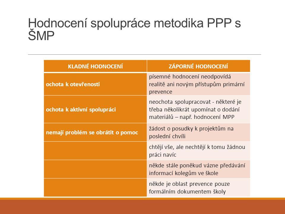 Hodnocení spolupráce metodika PPP s ŠMP