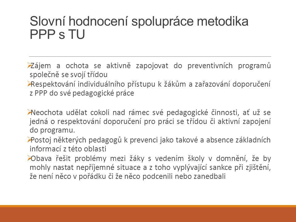 Slovní hodnocení spolupráce metodika PPP s TU