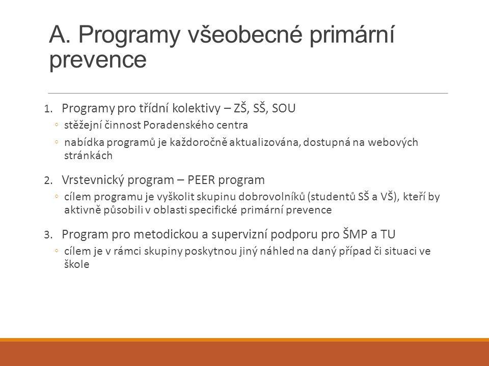 A. Programy všeobecné primární prevence
