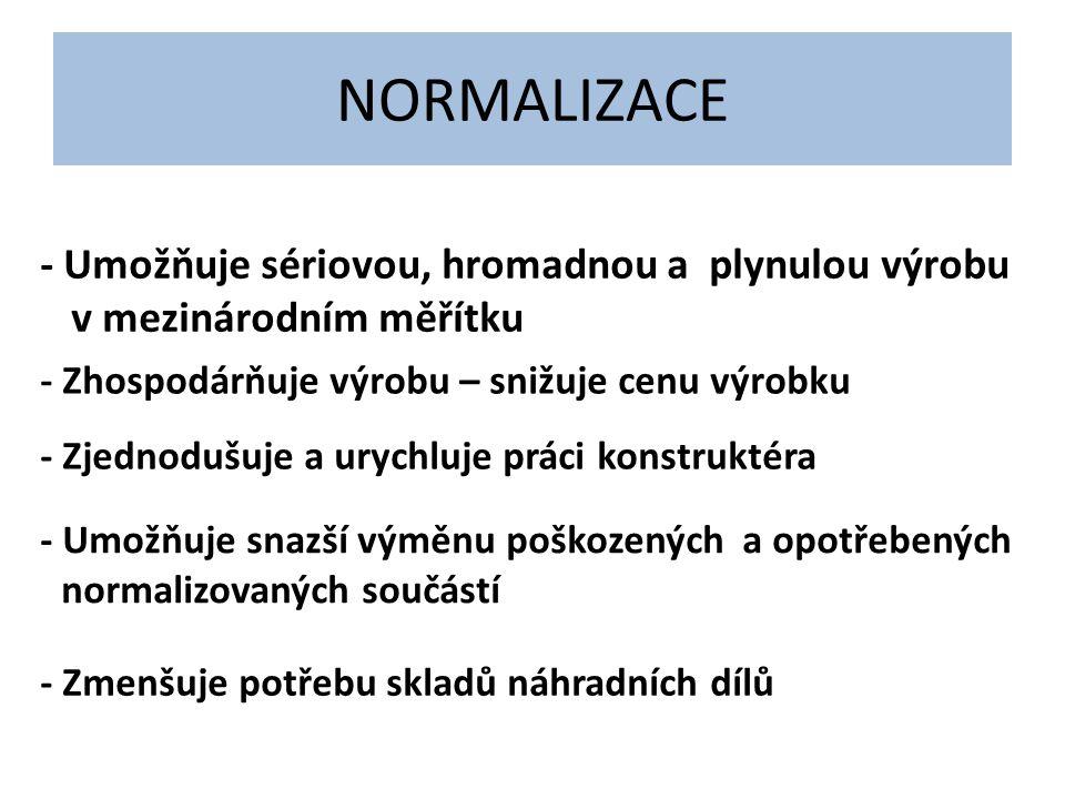 NORMALIZACE - Umožňuje sériovou, hromadnou a plynulou výrobu v mezinárodním měřítku. - Zhospodárňuje výrobu – snižuje cenu výrobku.