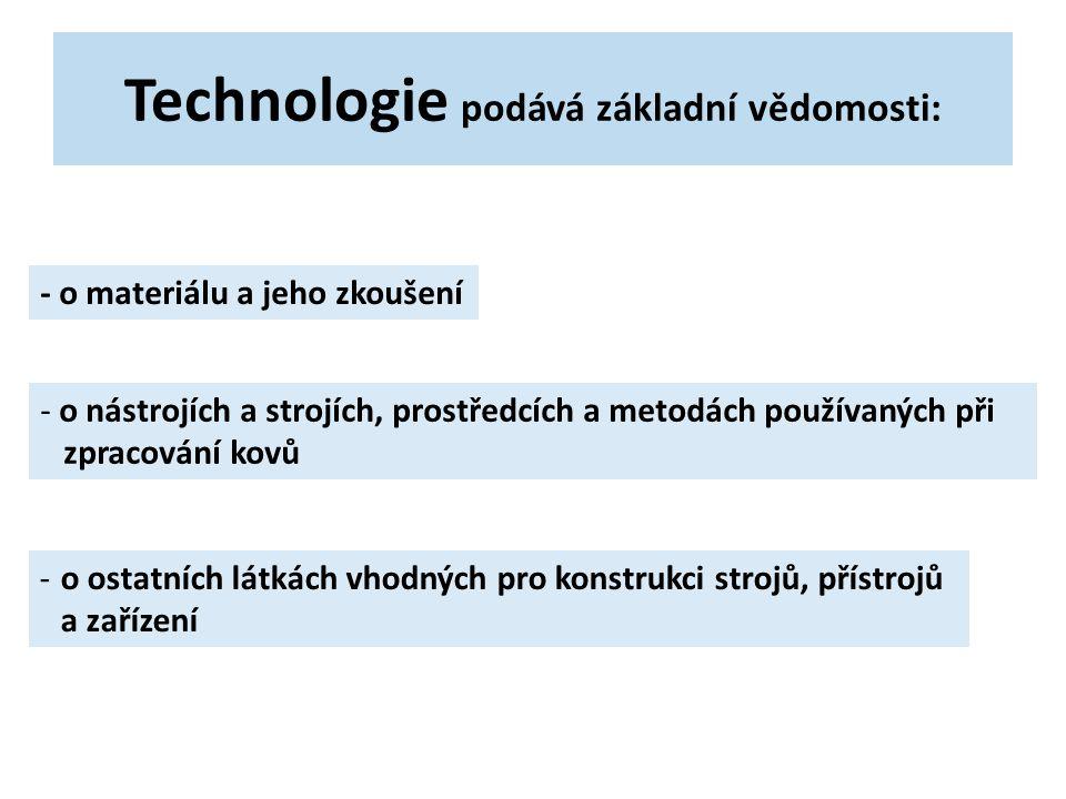 Technologie podává základní vědomosti: