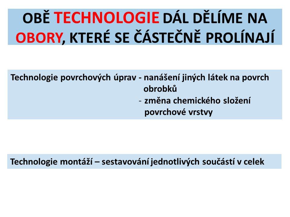OBĚ TECHNOLOGIE DÁL DĚLÍME NA OBORY, KTERÉ SE ČÁSTEČNĚ PROLÍNAJÍ