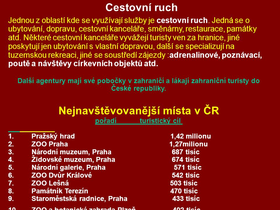 Nejnavštěvovanější místa v ČR