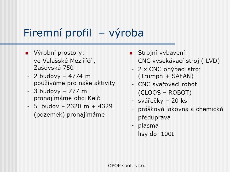 Firemní profil – výroba