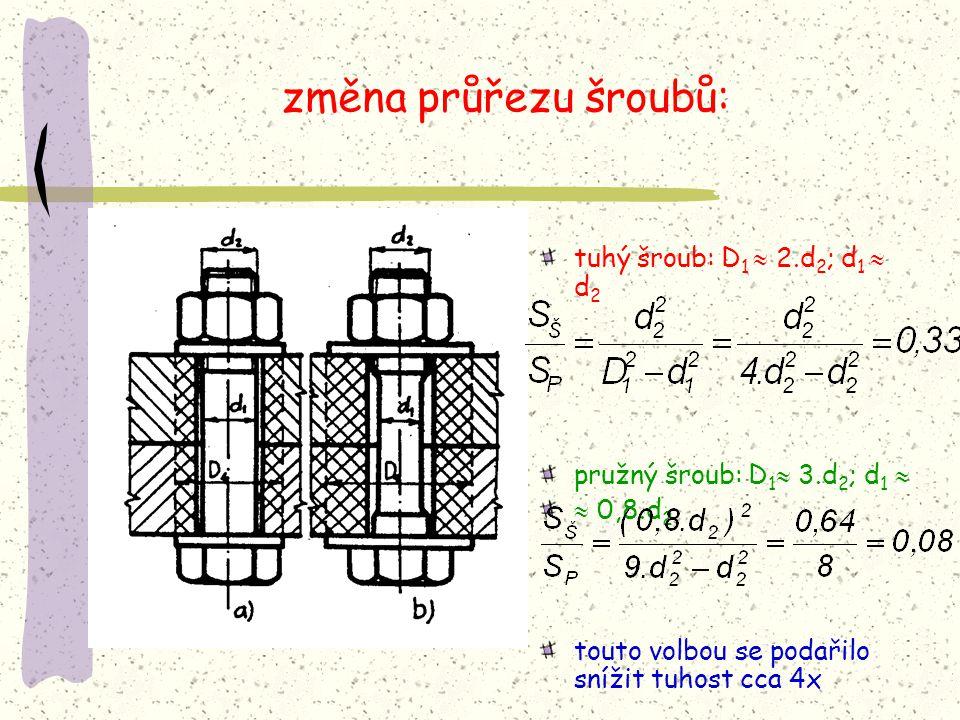 změna průřezu šroubů: tuhý šroub: D1  2.d2; d1  d2