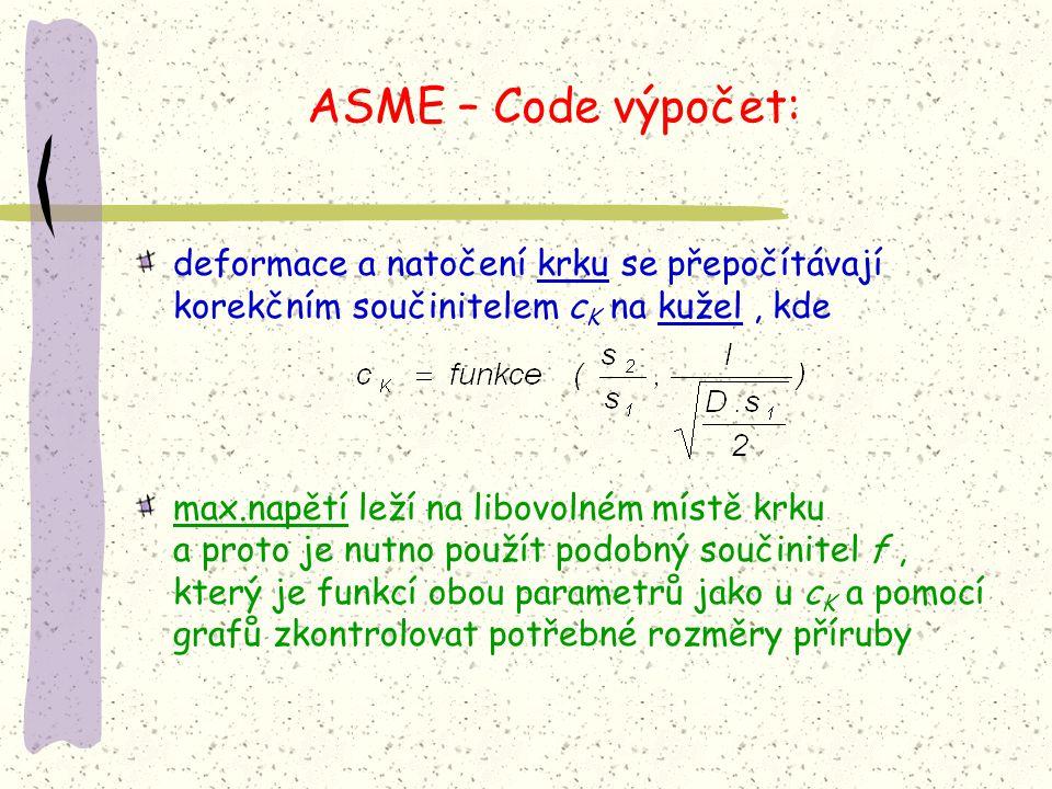 ASME – Code výpočet: deformace a natočení krku se přepočítávají korekčním součinitelem cK na kužel , kde.