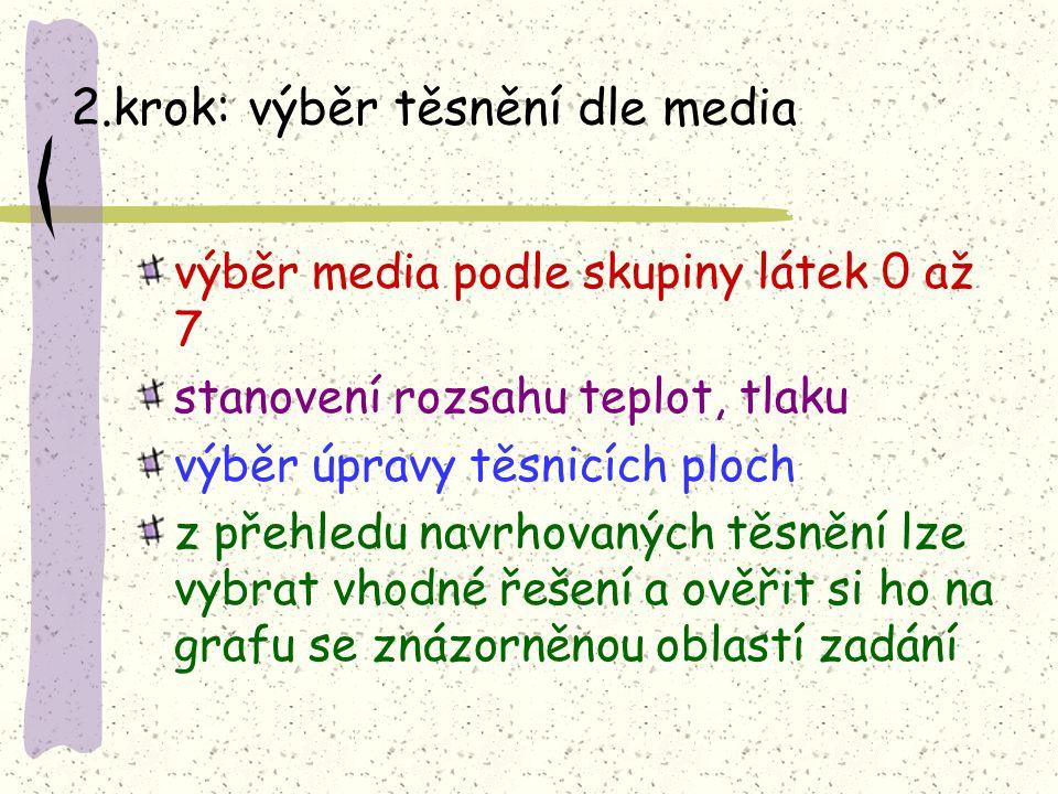 2.krok: výběr těsnění dle media
