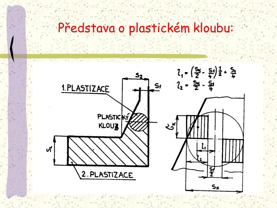 Představa o plastickém kloubu: