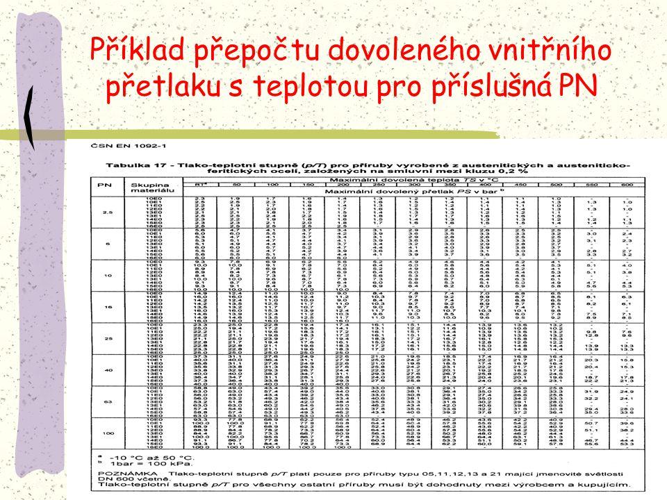 Příklad přepočtu dovoleného vnitřního přetlaku s teplotou pro příslušná PN