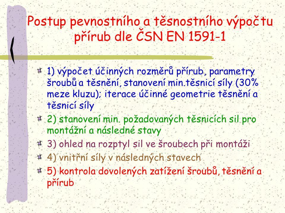 Postup pevnostního a těsnostního výpočtu přírub dle ČSN EN 1591-1