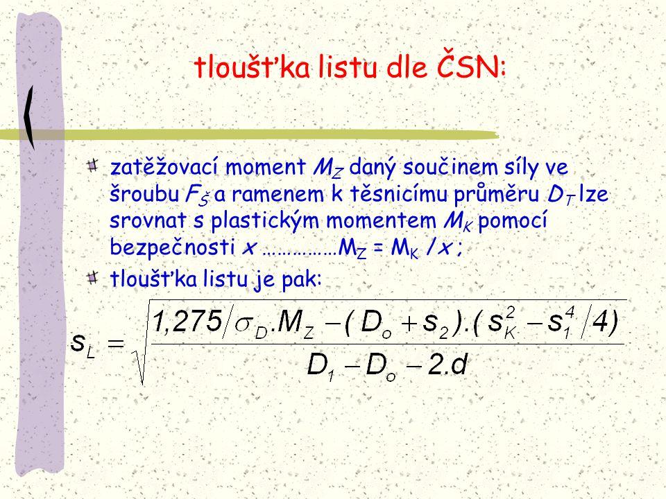 tloušťka listu dle ČSN: