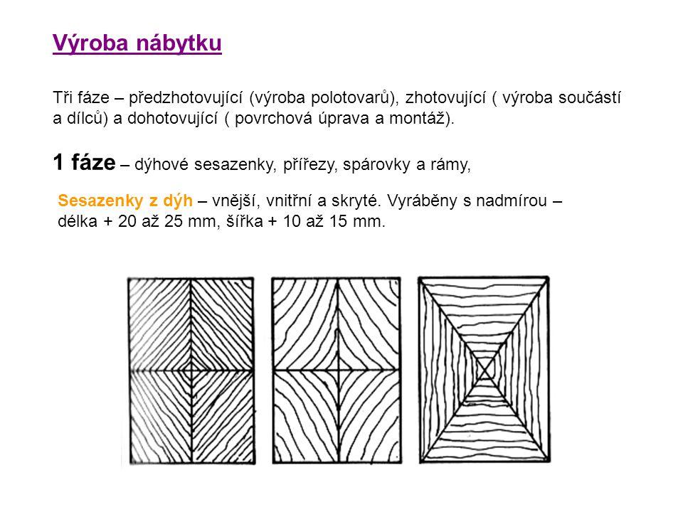 1 fáze – dýhové sesazenky, přířezy, spárovky a rámy,