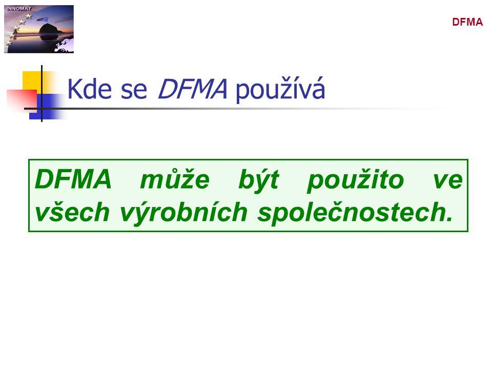 Kde se DFMA používá DFMA může být použito ve všech výrobních společnostech.
