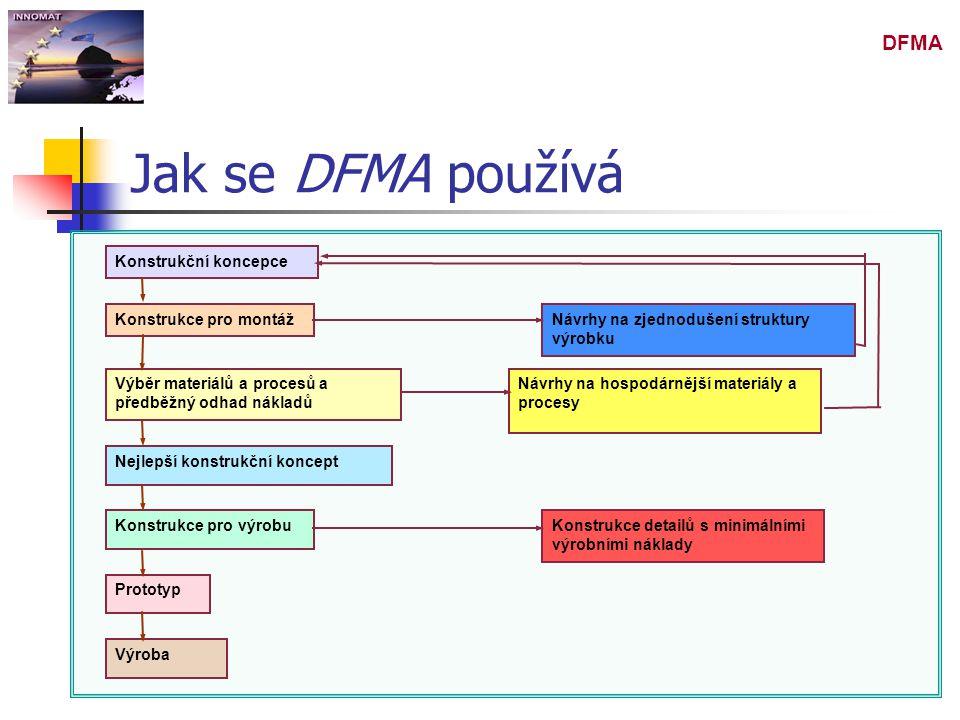 Jak se DFMA používá Konstrukční koncepce Konstrukce pro montáž