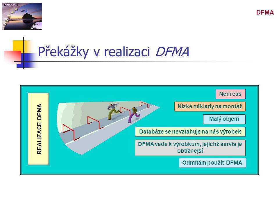 Překážky v realizaci DFMA