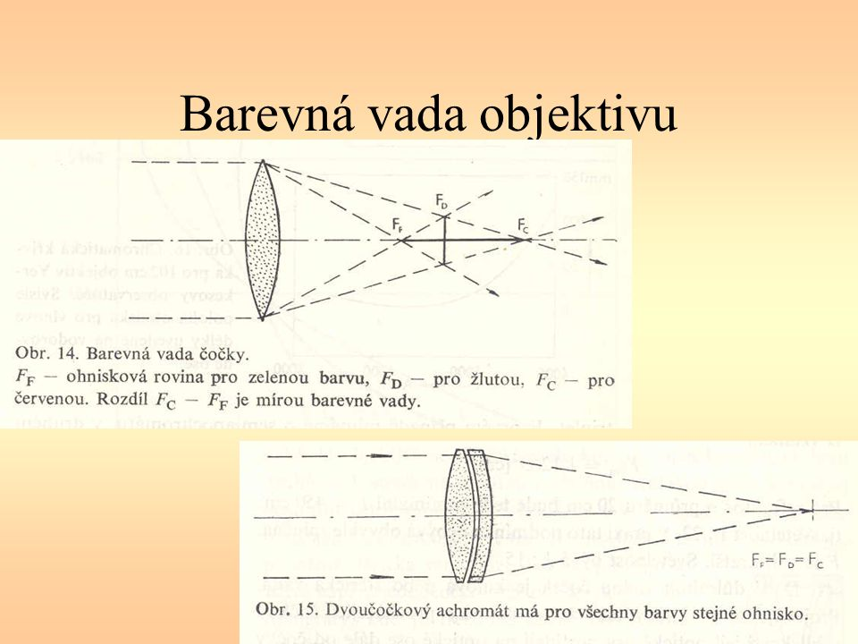 Barevná vada objektivu
