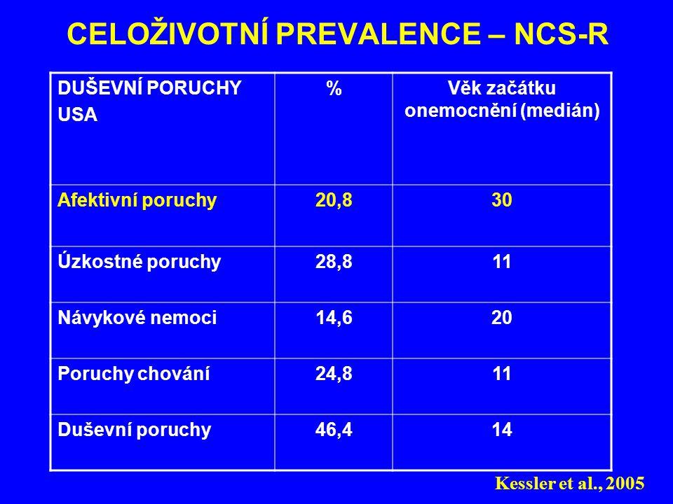 CELOŽIVOTNÍ PREVALENCE – NCS-R