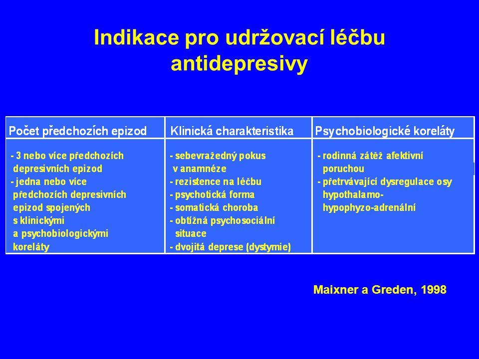 Indikace pro udržovací léčbu antidepresivy
