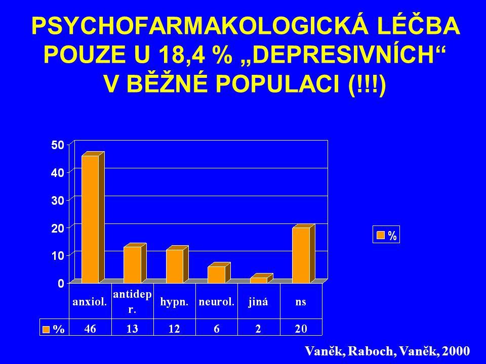 """PSYCHOFARMAKOLOGICKÁ LÉČBA POUZE U 18,4 % """"DEPRESIVNÍCH V BĚŽNÉ POPULACI (!!!)"""