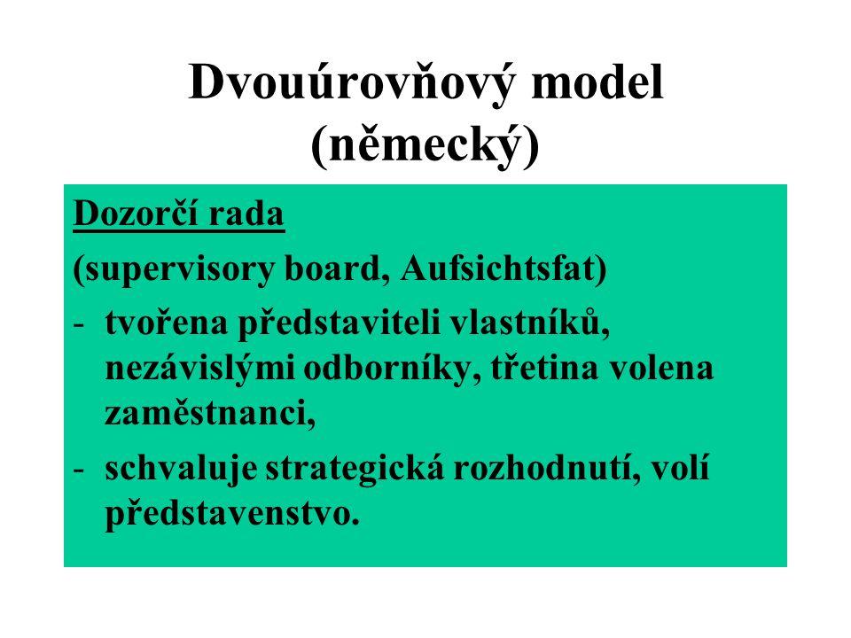 Dvouúrovňový model (německý)