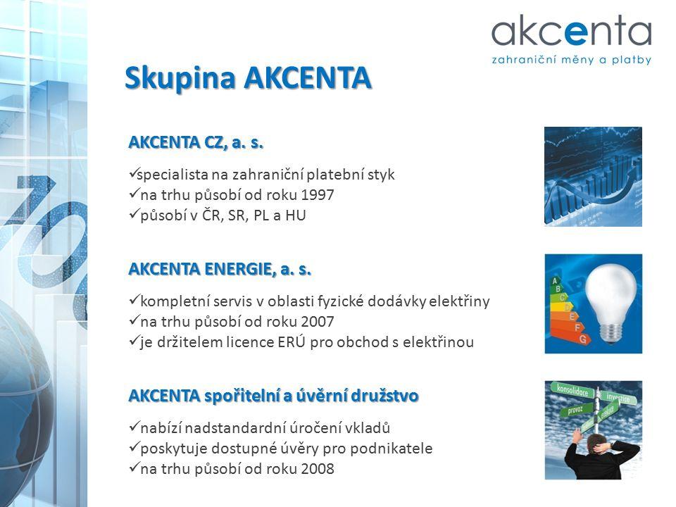 Skupina AKCENTA AKCENTA CZ, a. s. AKCENTA ENERGIE, a. s.