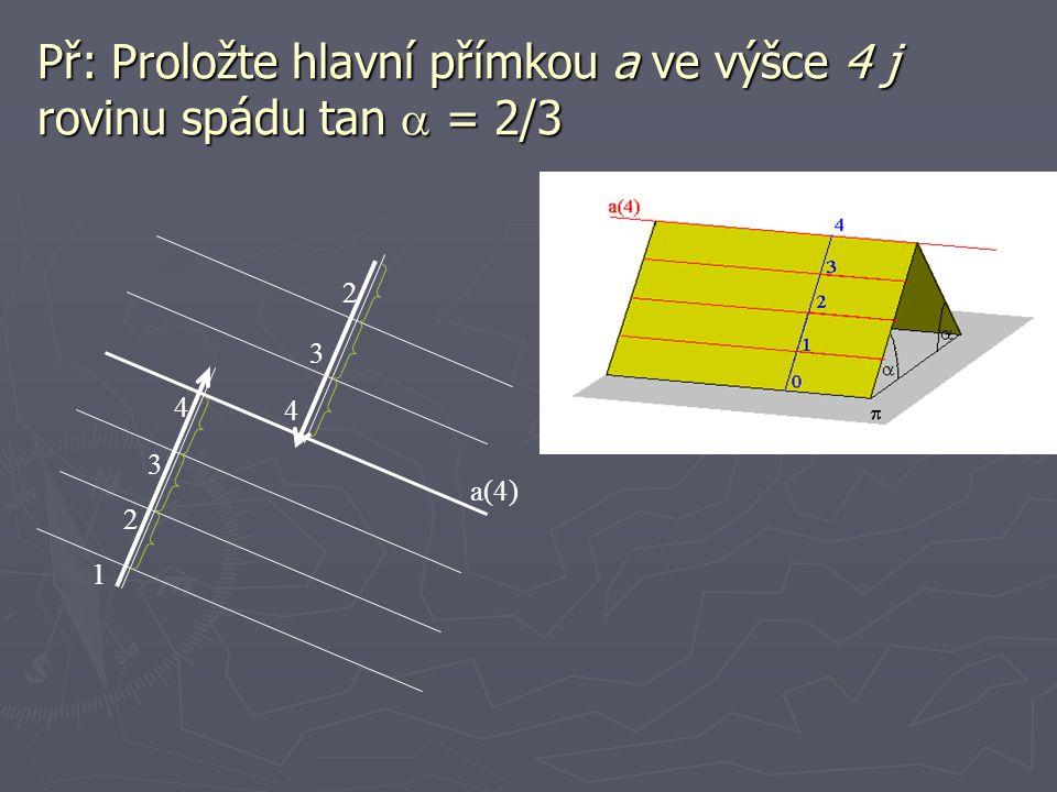 Př: Proložte hlavní přímkou a ve výšce 4 j rovinu spádu tan a = 2/3