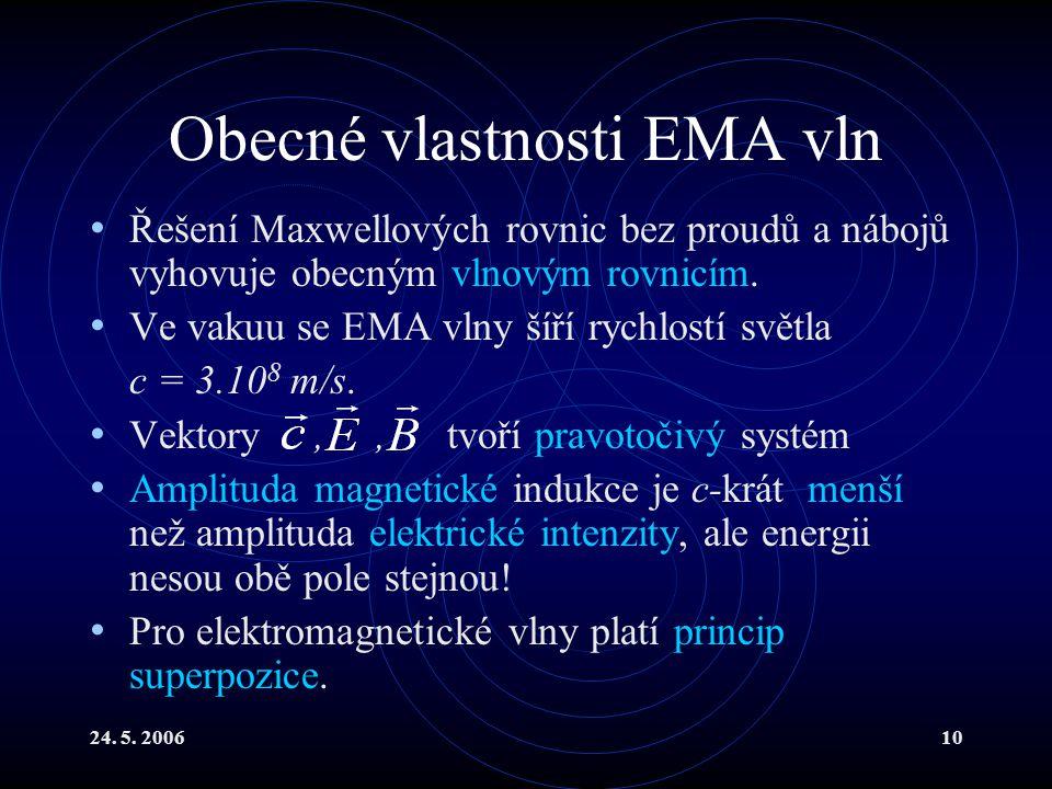 Obecné vlastnosti EMA vln