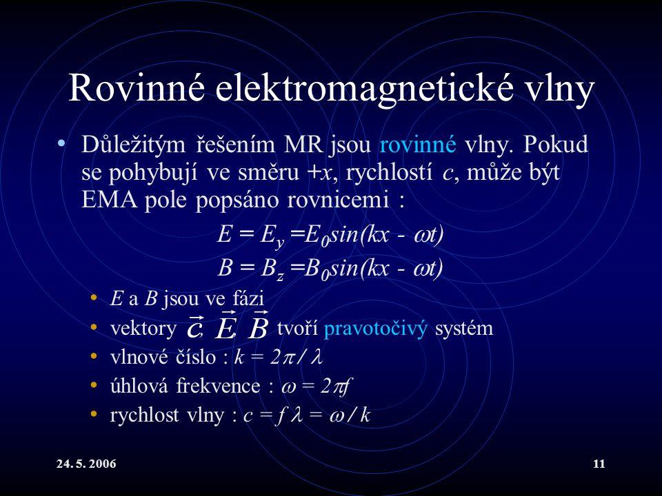 Rovinné elektromagnetické vlny