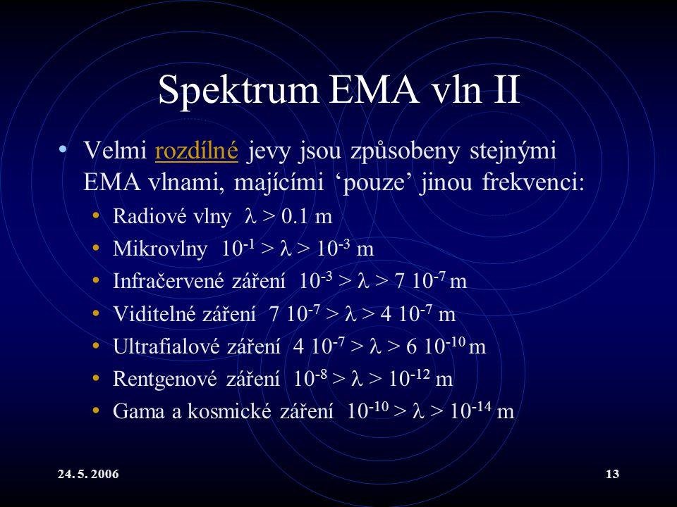 Spektrum EMA vln II Velmi rozdílné jevy jsou způsobeny stejnými EMA vlnami, majícími 'pouze' jinou frekvenci:
