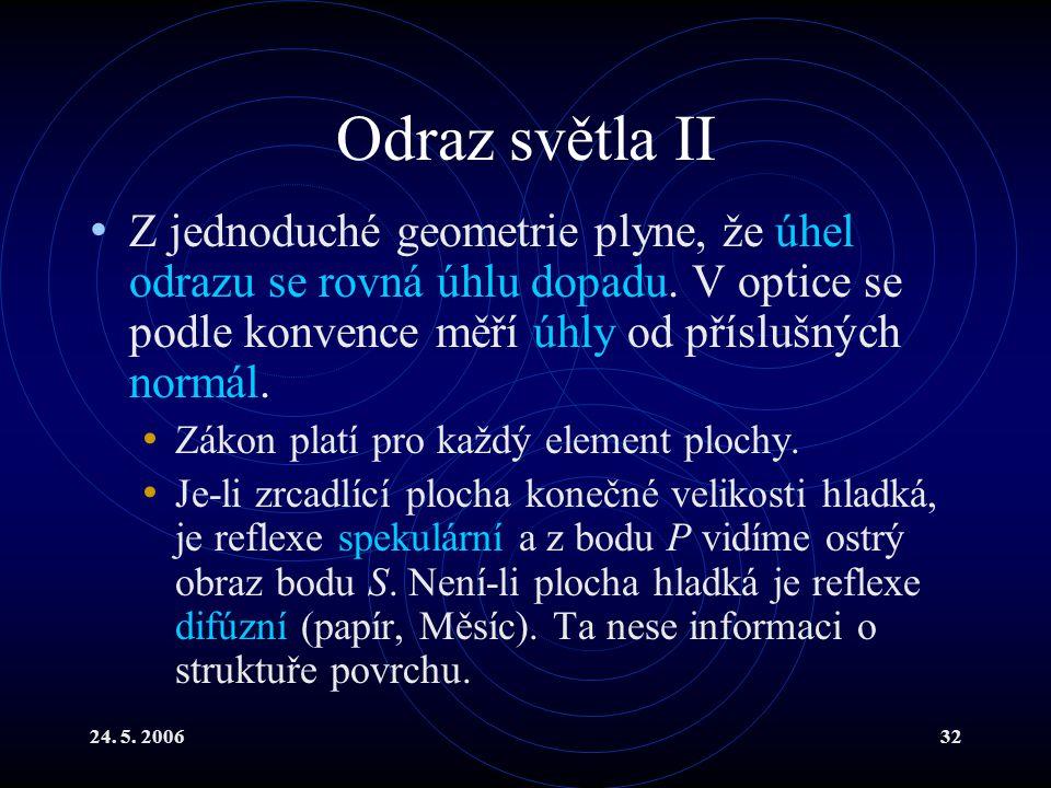 Odraz světla II Z jednoduché geometrie plyne, že úhel odrazu se rovná úhlu dopadu. V optice se podle konvence měří úhly od příslušných normál.