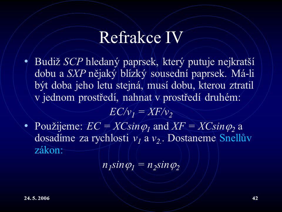 Refrakce IV