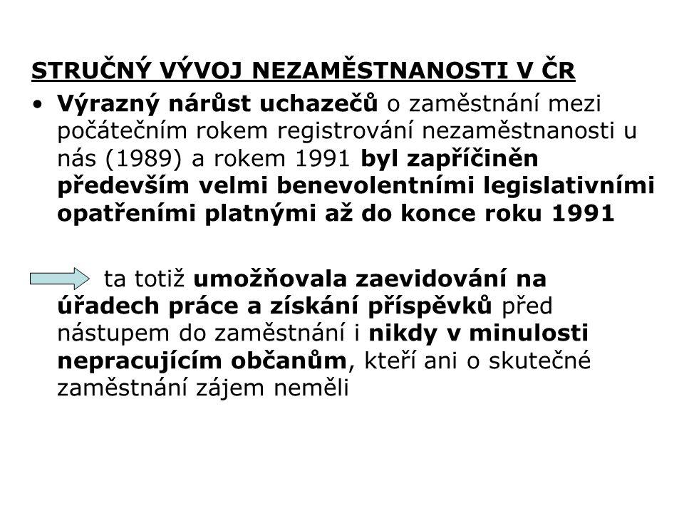STRUČNÝ VÝVOJ NEZAMĚSTNANOSTI V ČR