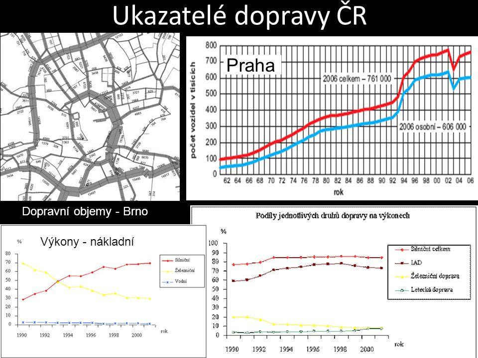 Ukazatelé dopravy ČR Praha Dopravní objemy - Brno Výkony - nákladní
