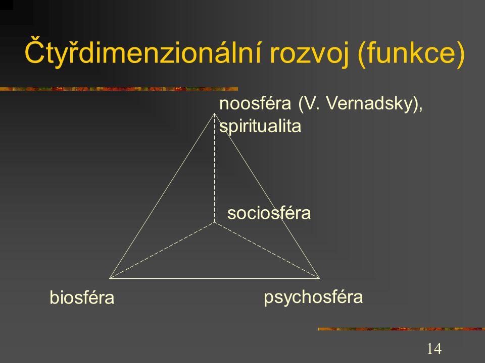Čtyřdimenzionální rozvoj (funkce)