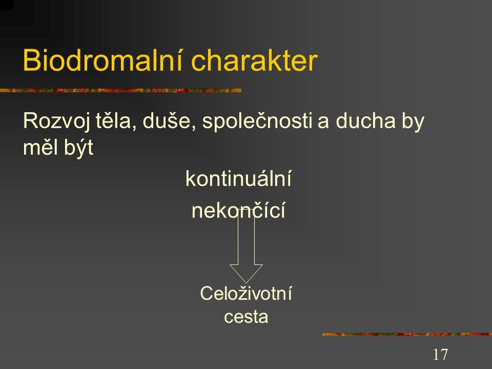 Biodromalní charakter